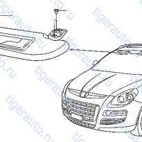 Каталог SUNVISOR Luxgen 7 SUV