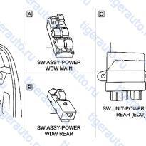 Каталог SWITCH (4) Luxgen 7 SUV