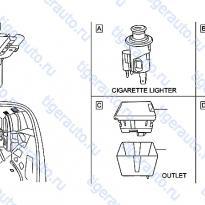 Каталог SWITCH (5) Luxgen 7 SUV