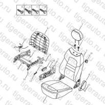 Каталог RF SEAT CUSHION & BACK# Geely Emgrand X7