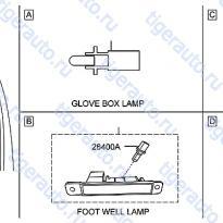 Каталог LAMP(OTHER) Luxgen 7 SUV