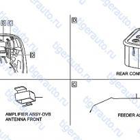 Каталог AUDIO & VISUAL Luxgen 7 SUV