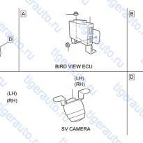 Каталог BIRD VIEW & SIDE VIEW Luxgen 7 SUV
